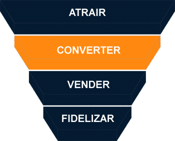 FUNIL CONVERTER INBOUND MARKETING